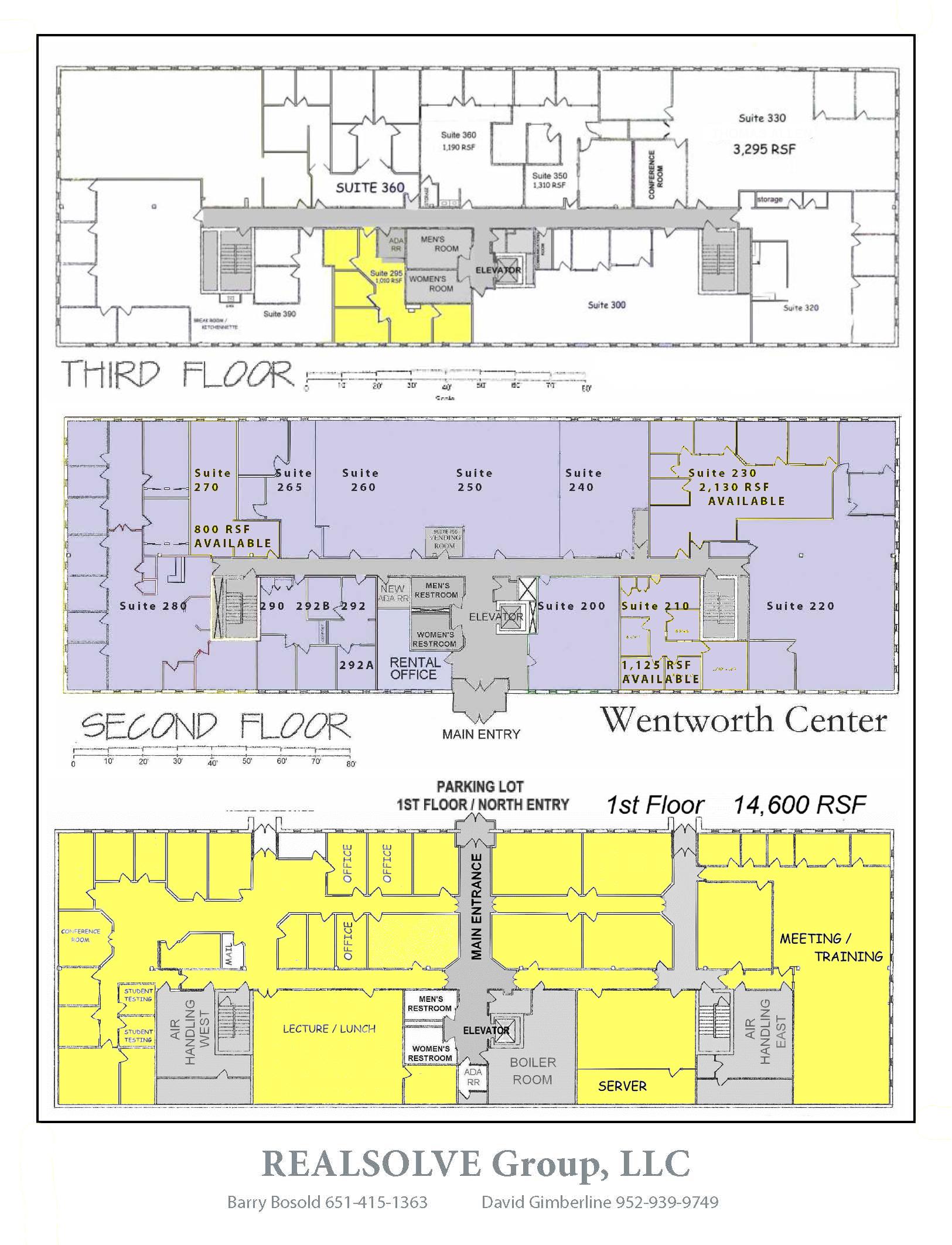 WW-layout